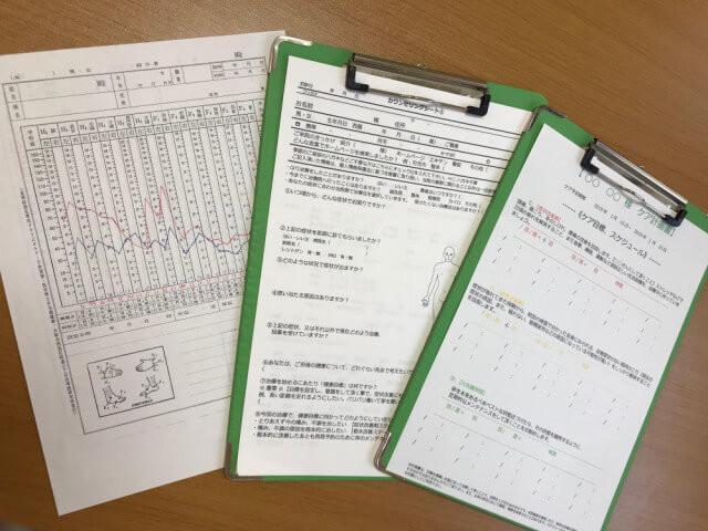 問診票、検査結果、施術計画書